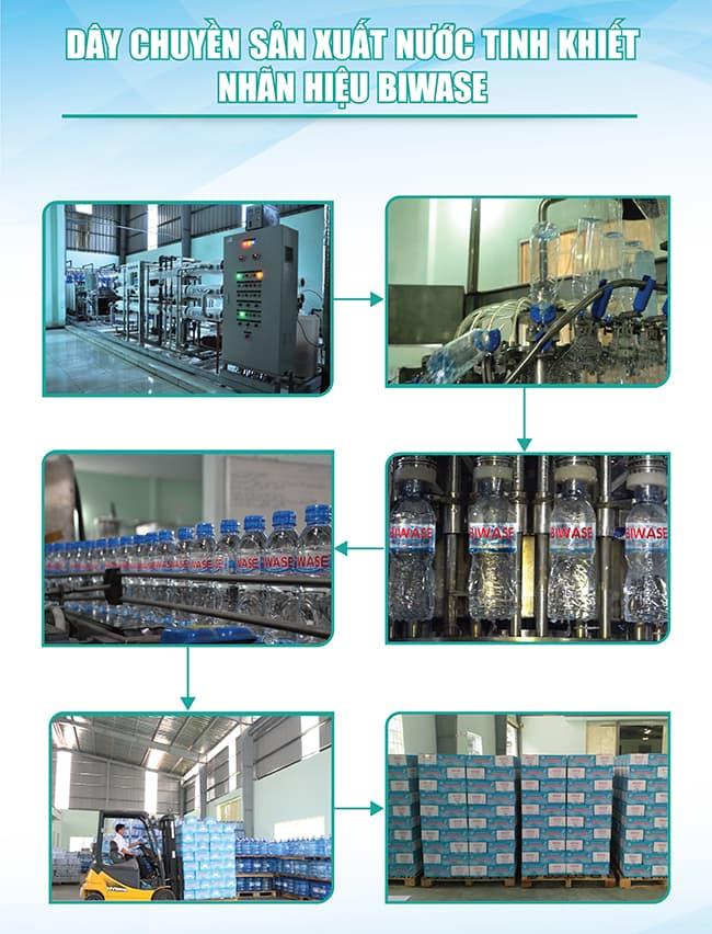 Dây chuyền sản xuất nước Biwase